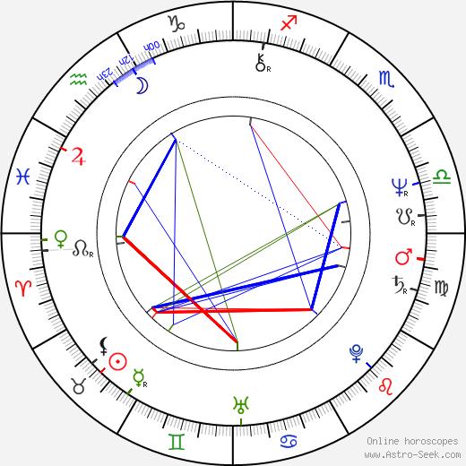 Tim Russert tema natale, oroscopo, Tim Russert oroscopi gratuiti, astrologia