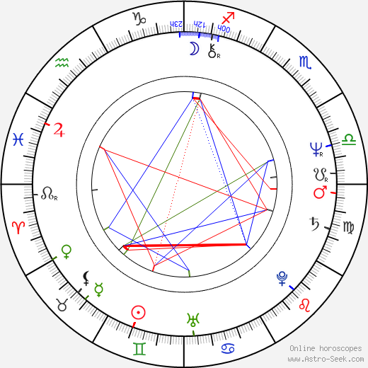 Bill Young astro natal birth chart, Bill Young horoscope, astrology