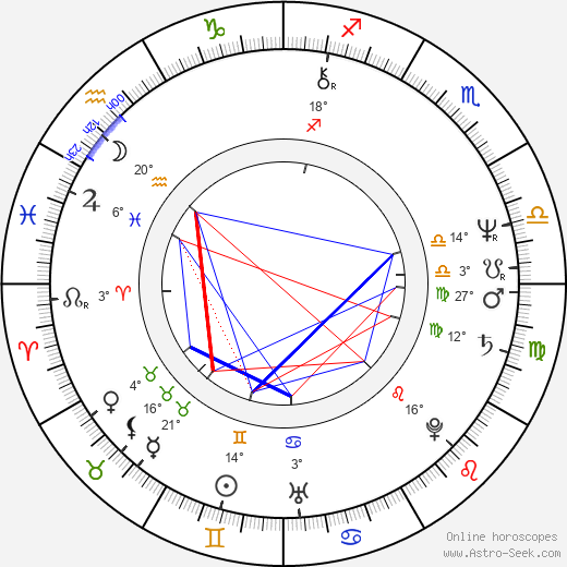Bruce Le birth chart, biography, wikipedia 2020, 2021