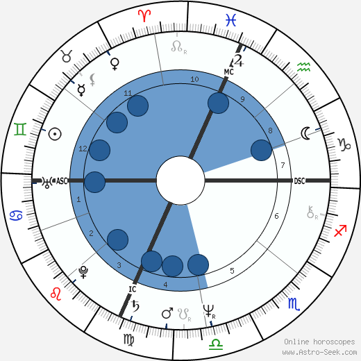 Deniece Williams wikipedia, horoscope, astrology, instagram