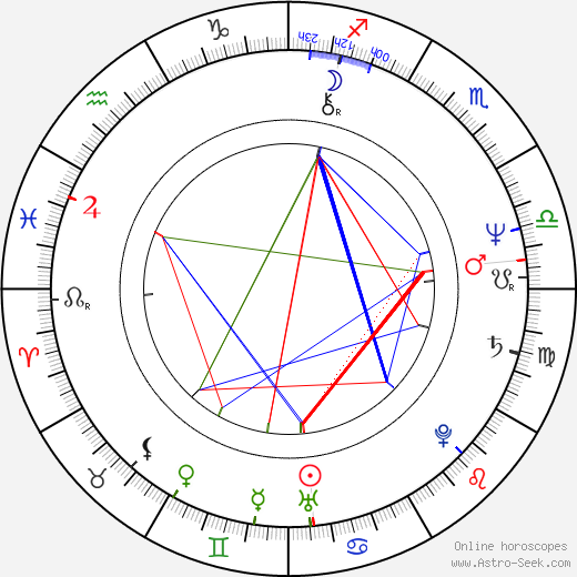 Francisca Pleguezuelos Aguilar день рождения гороскоп, Francisca Pleguezuelos Aguilar Натальная карта онлайн