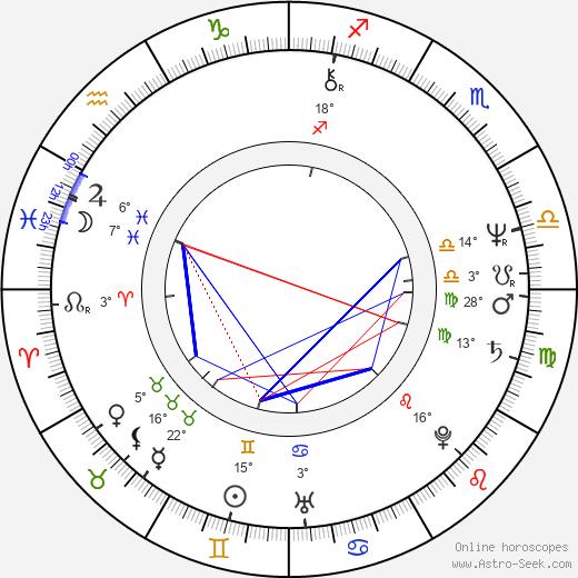 Gary Graham birth chart, biography, wikipedia 2019, 2020