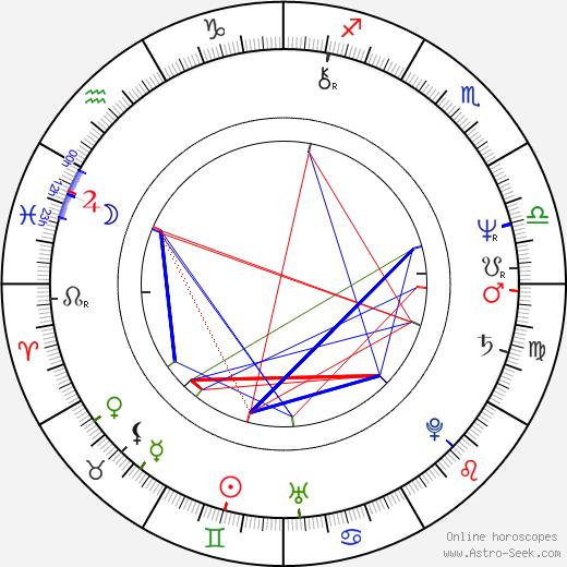 Gary Graham astro natal birth chart, Gary Graham horoscope, astrology