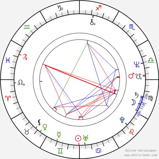 Jeanne Labrune astro natal birth chart, Jeanne Labrune horoscope, astrology