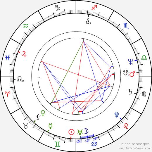 Ли Тамахори Lee Tamahori день рождения гороскоп, Lee Tamahori Натальная карта онлайн