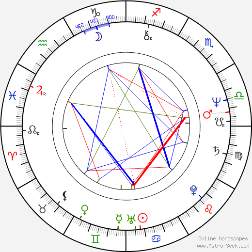 Leonard Whiting birth chart, Leonard Whiting astro natal horoscope, astrology