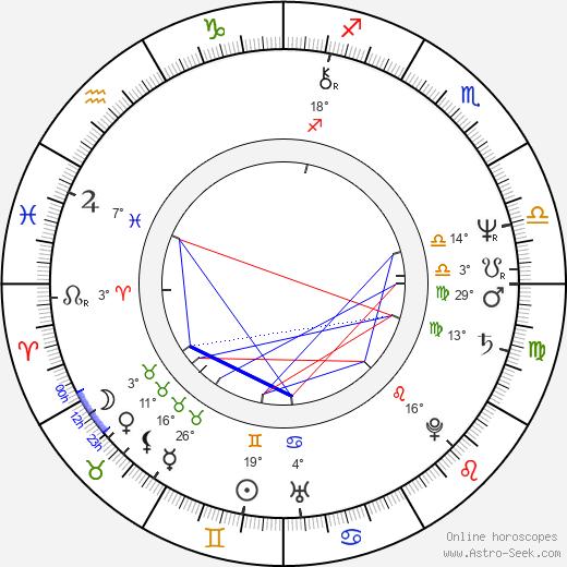 Lynsey de Paul birth chart, biography, wikipedia 2020, 2021