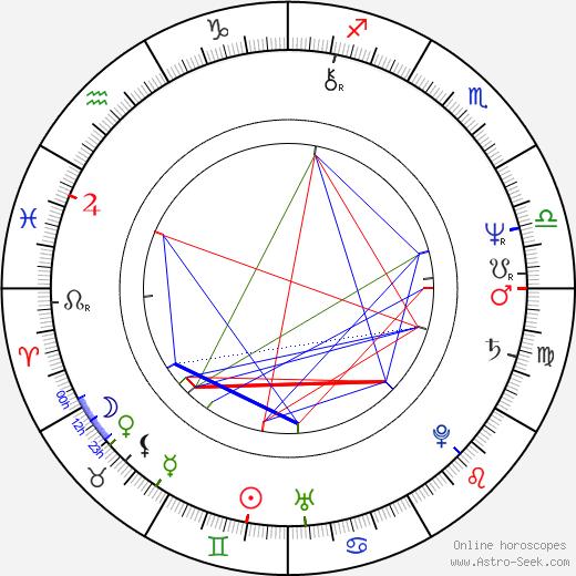 Lynsey de Paul birth chart, Lynsey de Paul astro natal horoscope, astrology