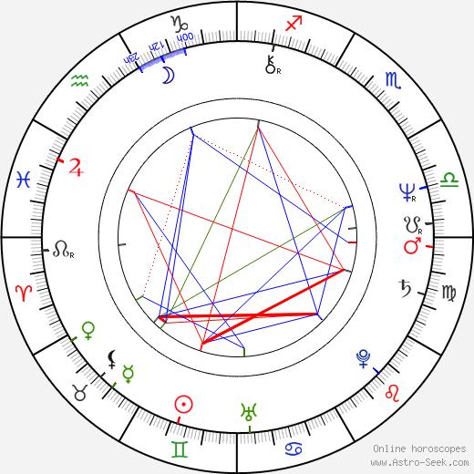 Maurizio Mattioli birth chart, Maurizio Mattioli astro natal horoscope, astrology