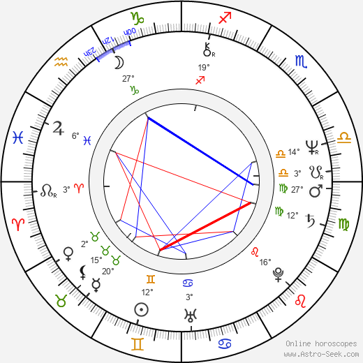 Melissa Mathison birth chart, biography, wikipedia 2019, 2020