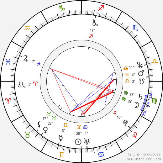 Merci Montello birth chart, biography, wikipedia 2019, 2020