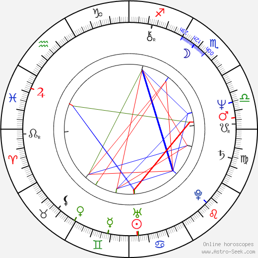 Michael Paul Chan astro natal birth chart, Michael Paul Chan horoscope, astrology