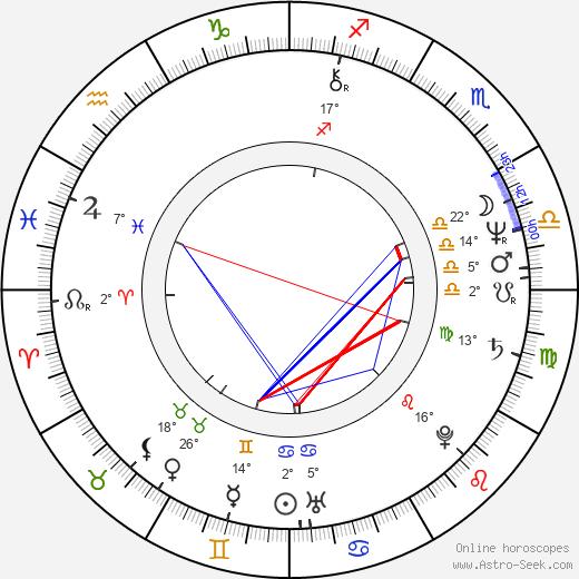 Nancy Allen birth chart, biography, wikipedia 2019, 2020