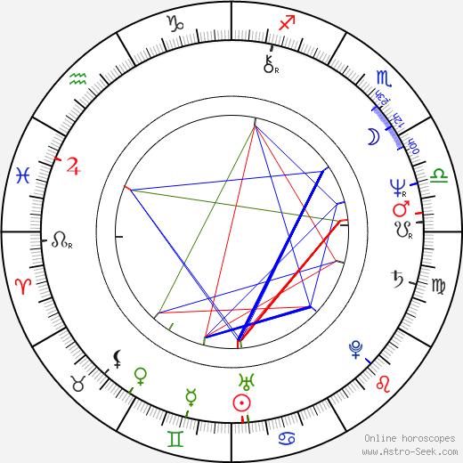 Patrizia Viotti astro natal birth chart, Patrizia Viotti horoscope, astrology
