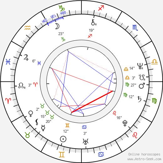 Paulo Branco birth chart, biography, wikipedia 2020, 2021