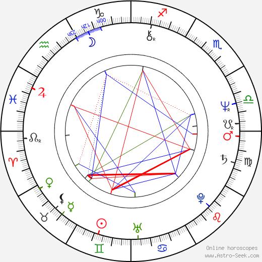 Paulo Branco birth chart, Paulo Branco astro natal horoscope, astrology