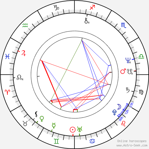 Roselyne Lefrançois birth chart, Roselyne Lefrançois astro natal horoscope, astrology