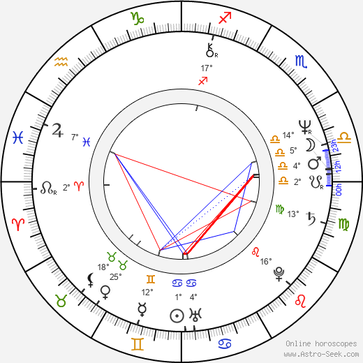 6 june birthday horoscope 2019 celebrity