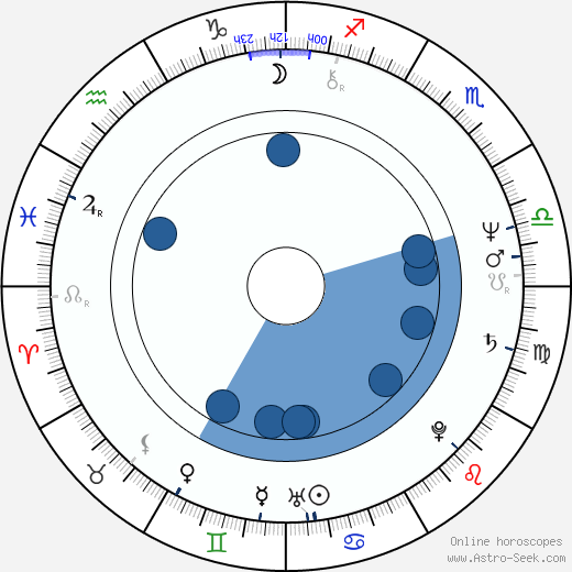 Tarja Keinänen wikipedia, horoscope, astrology, instagram