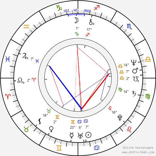 Tarja Keinänen birth chart, biography, wikipedia 2019, 2020