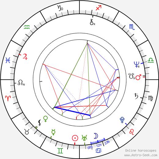 Thomas Freitag birth chart, Thomas Freitag astro natal horoscope, astrology
