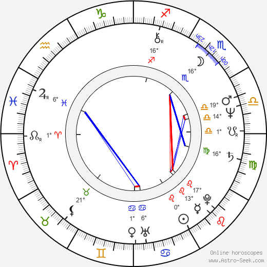 Belinda Montgomery birth chart, biography, wikipedia 2019, 2020