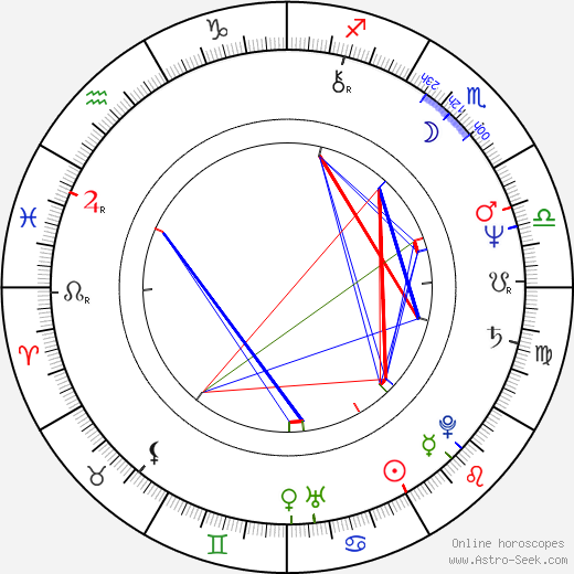 Belinda Montgomery astro natal birth chart, Belinda Montgomery horoscope, astrology