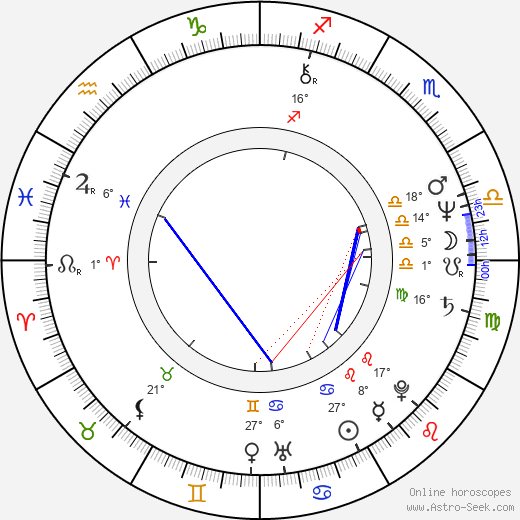 Camille Keaton birth chart, biography, wikipedia 2020, 2021