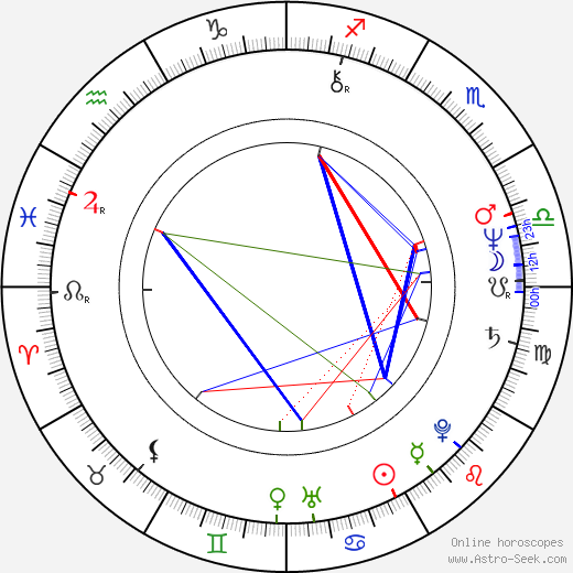 Камилла Китон Camille Keaton день рождения гороскоп, Camille Keaton Натальная карта онлайн