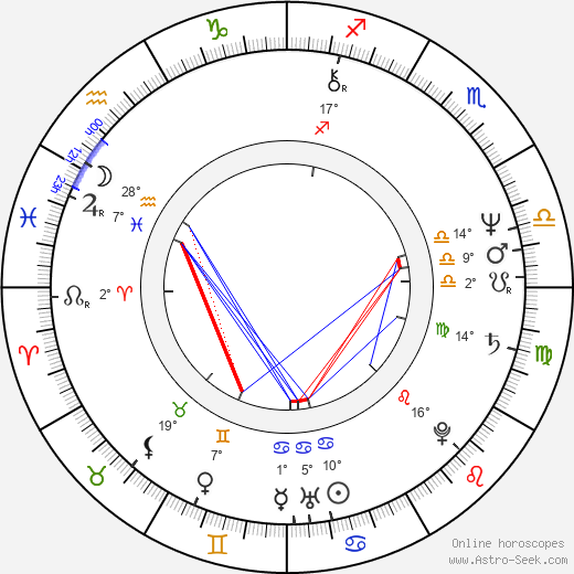 Elie Chouraqui birth chart, biography, wikipedia 2019, 2020