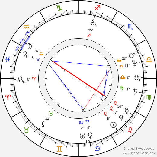 Frank Stallone birth chart, biography, wikipedia 2019, 2020