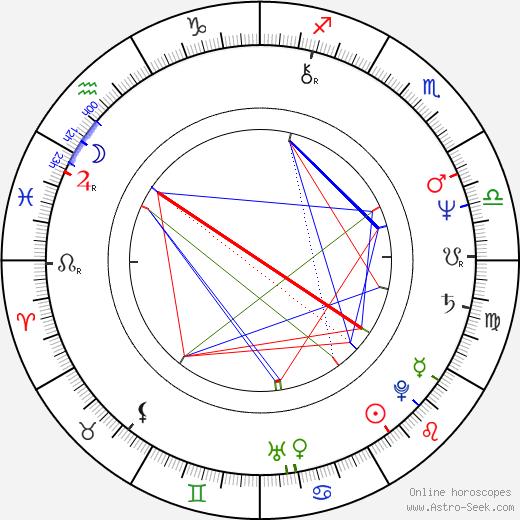 Frank Stallone astro natal birth chart, Frank Stallone horoscope, astrology