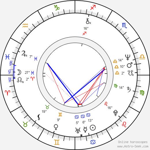 Huey Lewis birth chart, biography, wikipedia 2019, 2020