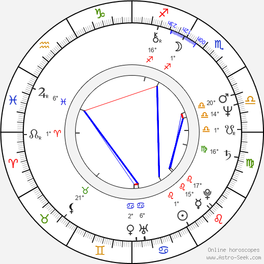 James Glickenhaus birth chart, biography, wikipedia 2019, 2020