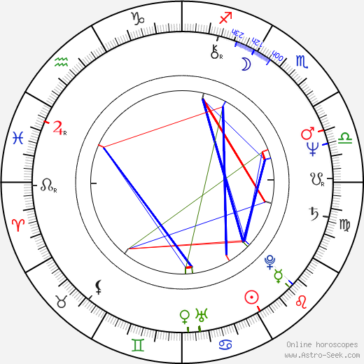 James Glickenhaus astro natal birth chart, James Glickenhaus horoscope, astrology