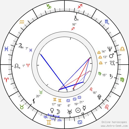 Jean-Yves Escoffier birth chart, biography, wikipedia 2018, 2019