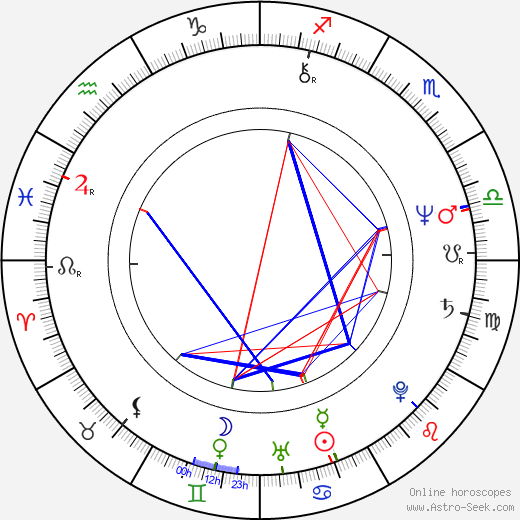 Jean-Yves Escoffier astro natal birth chart, Jean-Yves Escoffier horoscope, astrology