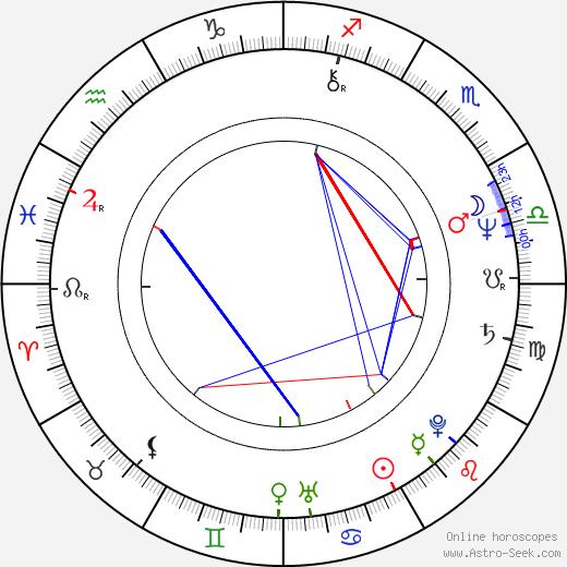 Jordan Clarke birth chart, Jordan Clarke astro natal horoscope, astrology