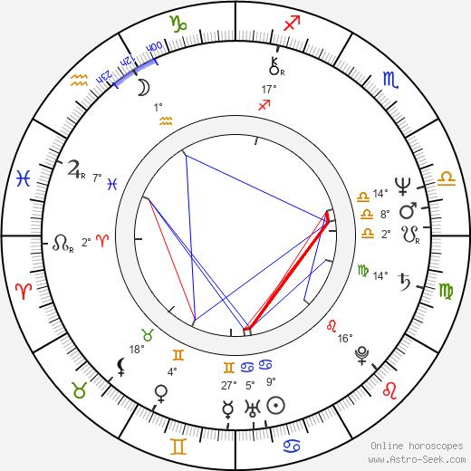 José Dumont birth chart, biography, wikipedia 2018, 2019