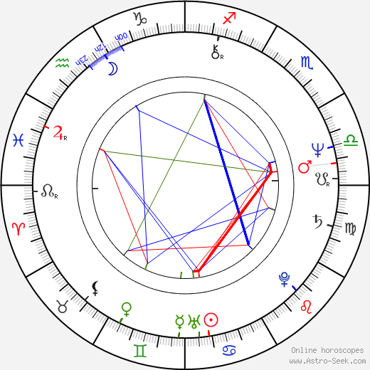 José Dumont astro natal birth chart, José Dumont horoscope, astrology