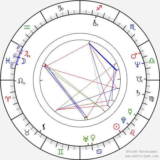 Lane Davies astro natal birth chart, Lane Davies horoscope, astrology