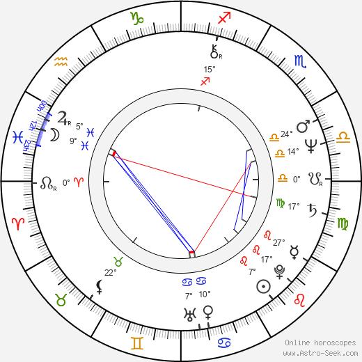 Mark Joy birth chart, biography, wikipedia 2019, 2020