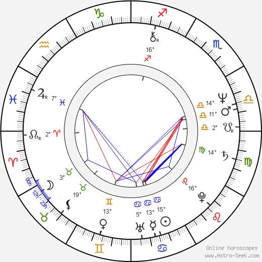 Mary Ellen Trainor birth chart, biography, wikipedia 2019, 2020