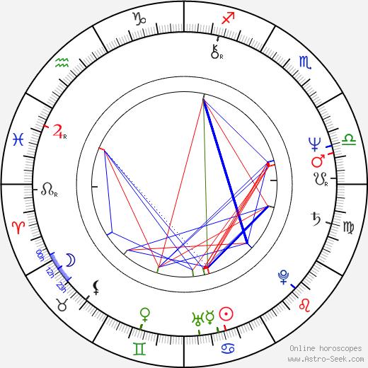 Mary Ellen Trainor astro natal birth chart, Mary Ellen Trainor horoscope, astrology