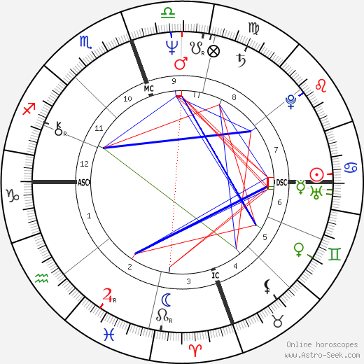 Michael Monarch astro natal birth chart, Michael Monarch horoscope, astrology