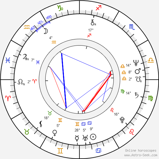 Michael Pressman birth chart, biography, wikipedia 2019, 2020