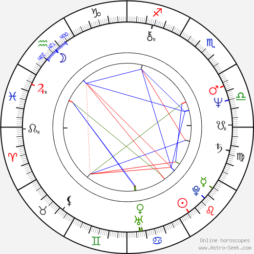 Mike Starr astro natal birth chart, Mike Starr horoscope, astrology