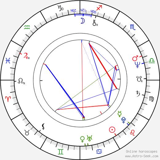 Nicholas Evans birth chart, Nicholas Evans astro natal horoscope, astrology