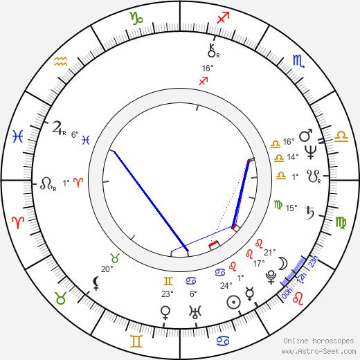 P. J. Soles birth chart, biography, wikipedia 2017, 2018