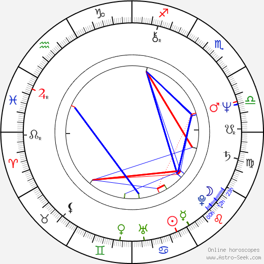 P. J. Soles astro natal birth chart, P. J. Soles horoscope, astrology